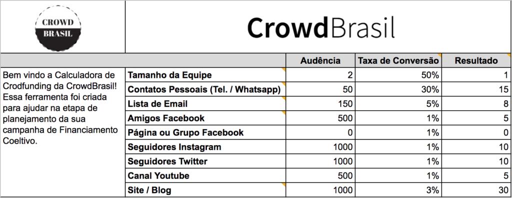 calculadora crowdfunding